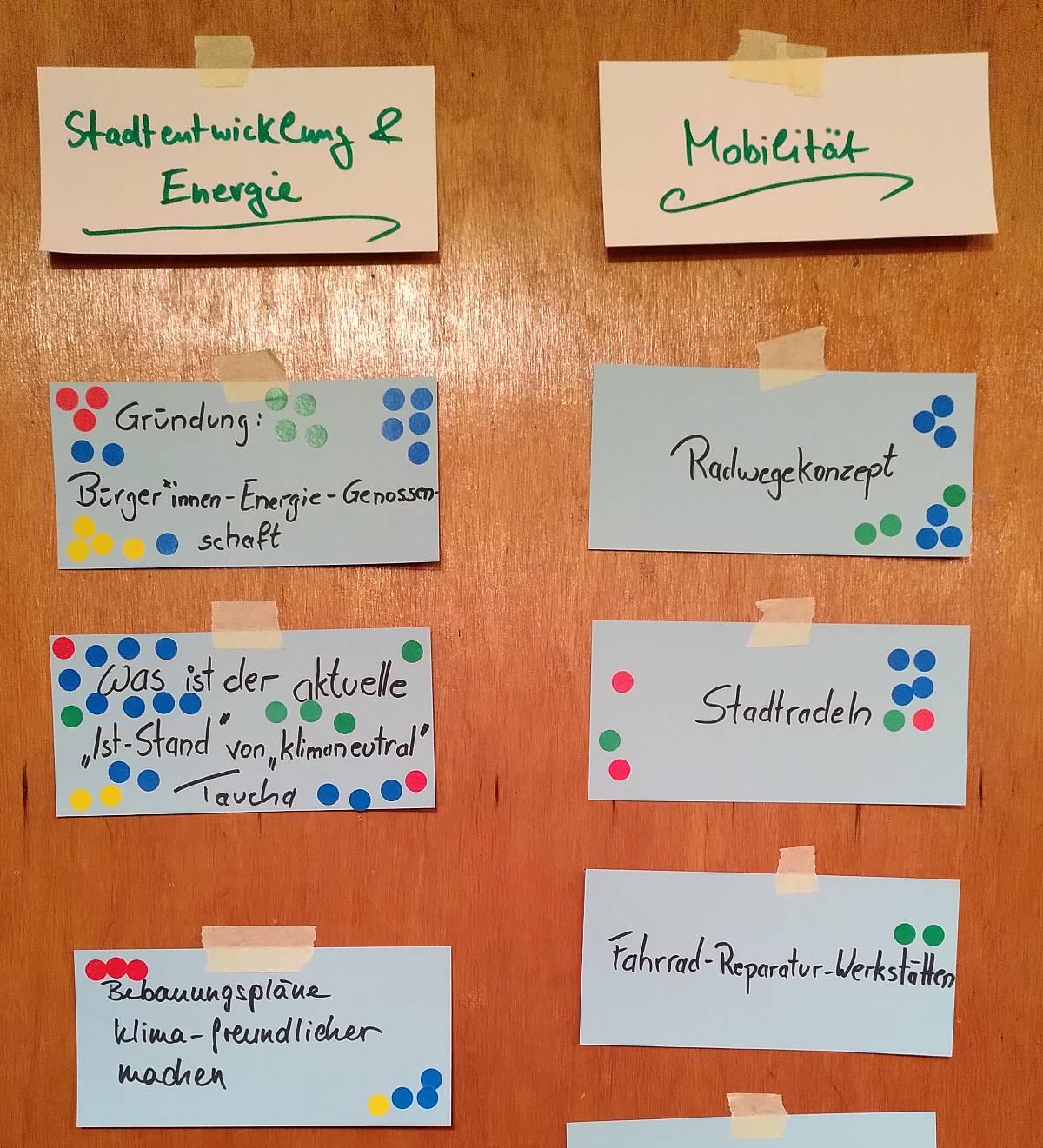 Projektauswahl beim Konferenz-Folge-Treffen